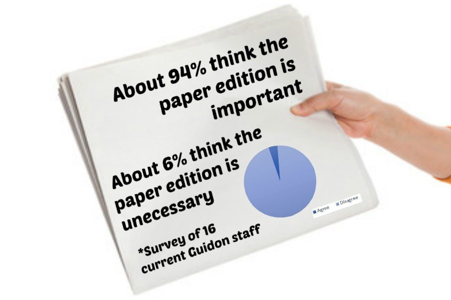 Print edition Guidon should continue