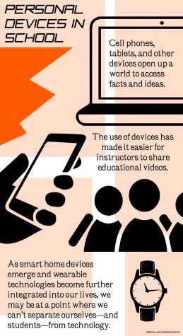 The use of personal devices within schools provides many benefits.
