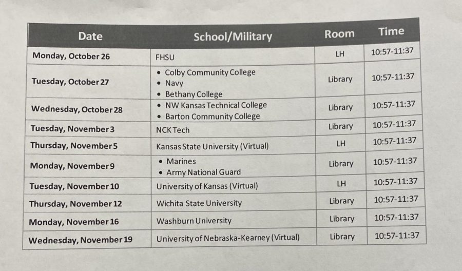 Colleges, military branches visit Hays High