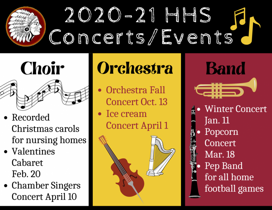 Music students share their experiences with participating in band, choir, orchestra