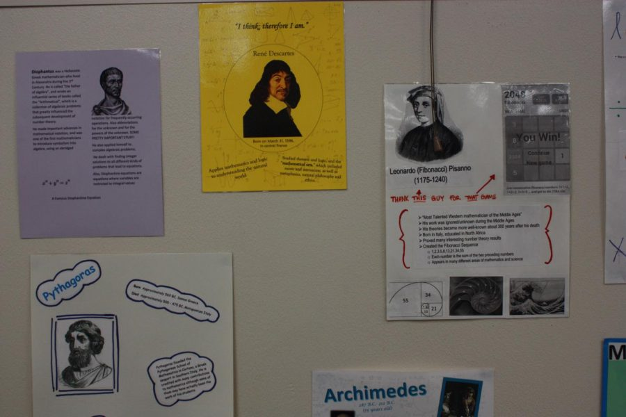 Posters from previous extra credit assignments done by FST students last year.