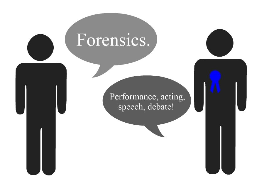 Forensics helps students 'find their voice'