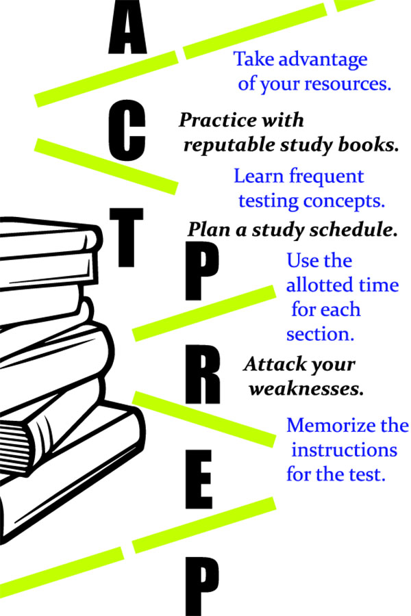 """ACT Prep courses provide important test taking strategies for students. """"I would say the biggest thing is the students learning how to control the test, rather than letting the test control them,"""" Stenger said."""