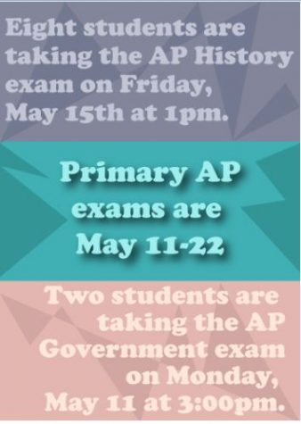 2020 Advanced Placement exams now online